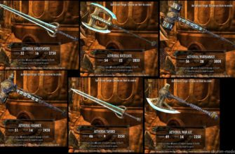 Двемерская силовая броня и оружие