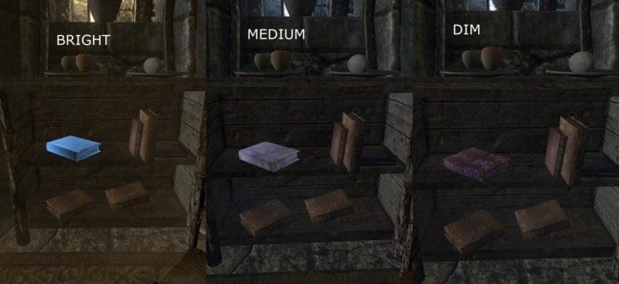 Непрочитанные книги